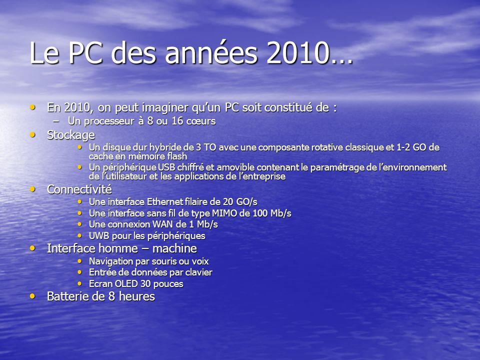 Le PC des années 2010… En 2010, on peut imaginer quun PC soit constitué de : En 2010, on peut imaginer quun PC soit constitué de : –Un processeur à 8