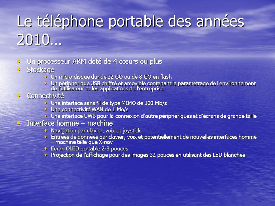 Le téléphone portable des années 2010… Un processeur ARM doté de 4 cœurs ou plus Un processeur ARM doté de 4 cœurs ou plus Stockage Stockage Un micro