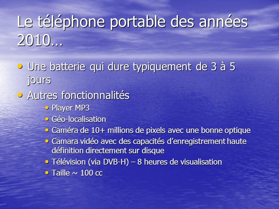 Le téléphone portable des années 2010… Une batterie qui dure typiquement de 3 à 5 jours Une batterie qui dure typiquement de 3 à 5 jours Autres foncti