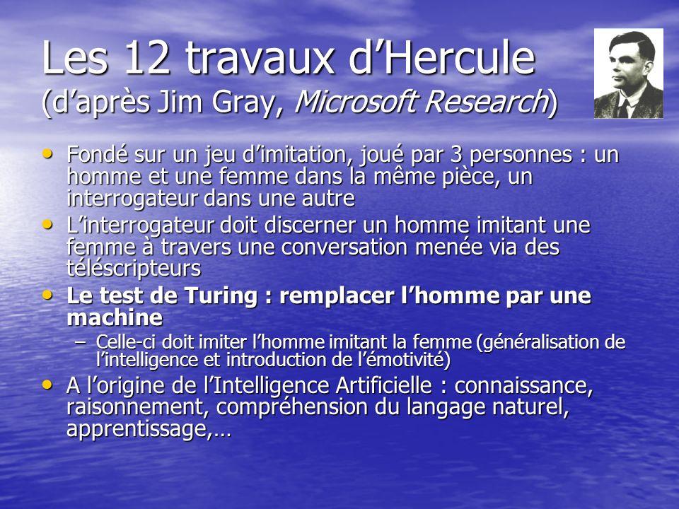 Les 12 travaux dHercule (daprès Jim Gray, Microsoft Research) Fondé sur un jeu dimitation, joué par 3 personnes : un homme et une femme dans la même p