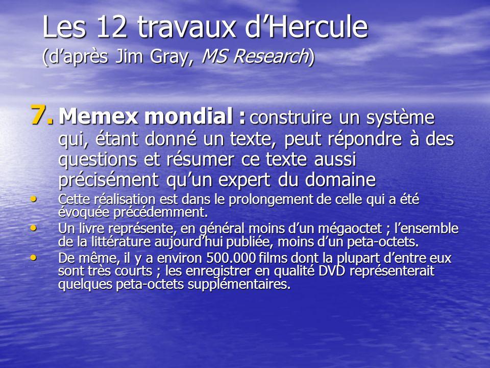 Les 12 travaux dHercule (daprès Jim Gray, MS Research) 7. Memex mondial : construire un système qui, étant donné un texte, peut répondre à des questio