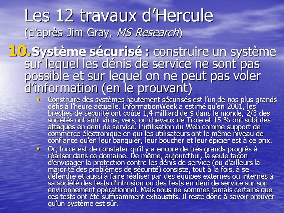 Les 12 travaux dHercule (daprès Jim Gray, MS Research) 10. Système sécurisé : construire un système sur lequel les dénis de service ne sont pas possib