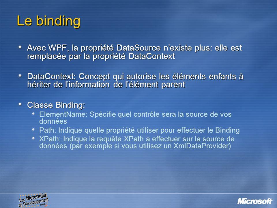 Le binding Avec WPF, la propriété DataSource nexiste plus: elle est remplacée par la propriété DataContext DataContext: Concept qui autorise les éléme
