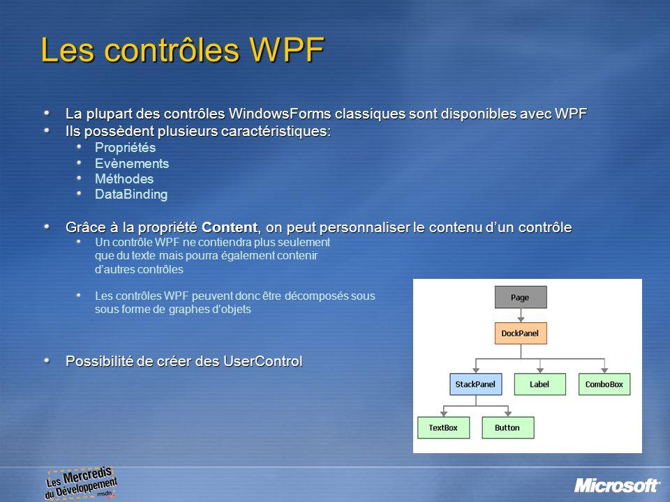 Les contrôles WPF La plupart des contrôles WindowsForms classiques sont disponibles avec WPF Ils possèdent plusieurs caractéristiques: Propriétés Evèn