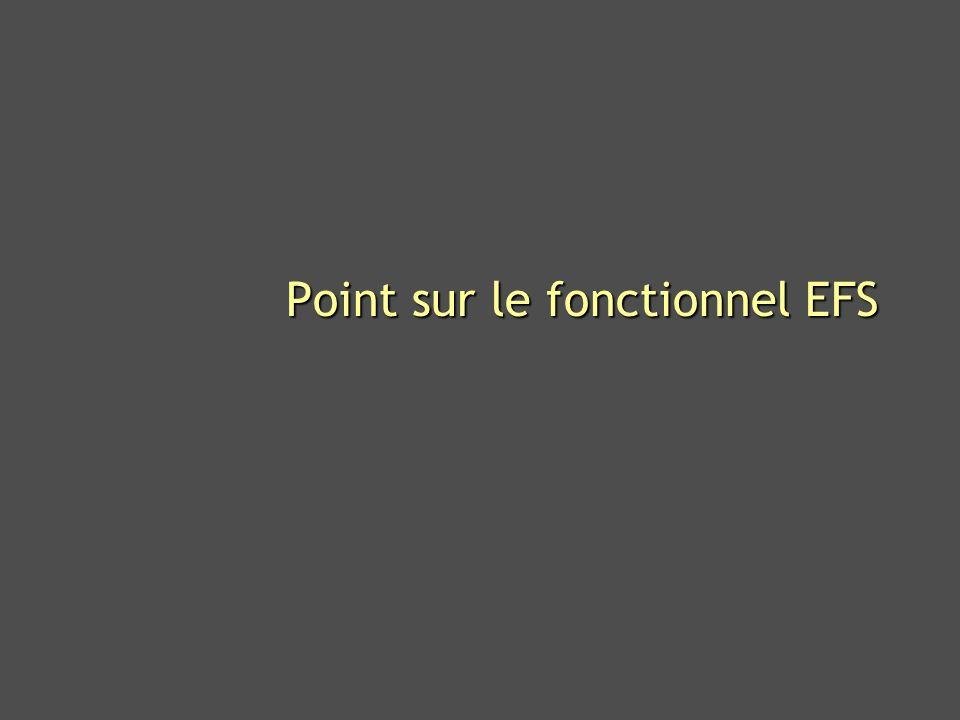 Microsoft Confidential 44 EFS – Chiffrement dun fichier Application invoque EncryptFile Application invoque EncryptFile Advapi32.dll -> feclient.dll Advapi32.dll -> feclient.dll LPC message vers LSASRV ->EfsRpcEncryptFileSrv LPC message vers LSASRV ->EfsRpcEncryptFileSrv LSASRV - préliminaire LSASRV - préliminaire Impersonne lappelant Impersonne lappelant Crée fichier journal pour la conversion clair - chiffrés Crée fichier journal pour la conversion clair - chiffrés Efs[n].log Efs[n].log Charge profile utilisateur si nécessaire Charge profile utilisateur si nécessaire Invoque NTFS pour connaître les streams présents dans le fichier (il faudra chiffrer tous les streams) Invoque NTFS pour connaître les streams présents dans le fichier (il faudra chiffrer tous les streams)