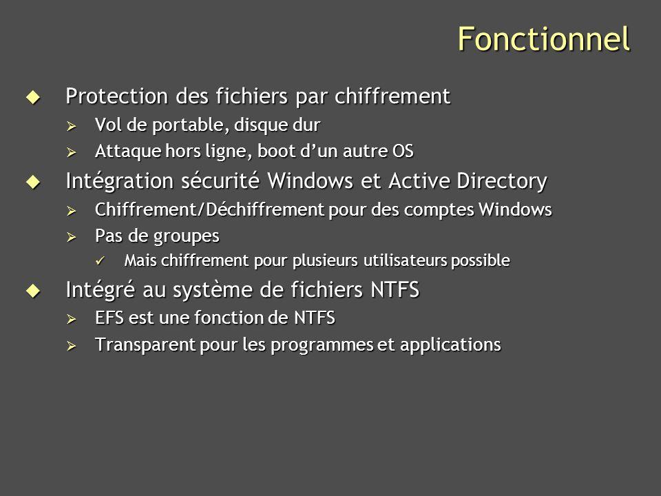 Microsoft Confidential 5 Fonctionnel EFS est une application PKI Chiffrement du contenu AES 256 par défaut Chiffrement du contenu AES 256 par défaut 3DES configurable par Policy 3DES configurable par Policy System cryptography: Use FIPS compliant algorithms for encryption System cryptography: Use FIPS compliant algorithms for encryption HKLM\SYSTEM\CurrentControlSet\Control\LSA\FipsAlgorithmPolicy HKLM\SYSTEM\CurrentControlSet\Control\LSA\FipsAlgorithmPolicy Driver Fips.sys FIPS 140-1 Driver Fips.sys FIPS 140-1 DESX pour accès aux fichiers Windows 2000 DESX pour accès aux fichiers Windows 2000 Chiffrement clé de session RSA 1024 par défaut Chiffrement clé de session RSA 1024 par défaut HKLM\SOFTWARE\Microsoft\Windows NT\CurrentVersion\EFS\RSAKeyLength HKLM\SOFTWARE\Microsoft\Windows NT\CurrentVersion\EFS\RSAKeyLength Certificats X509v3 Certificats X509v3 Certificats spécifiques EFS Certificats spécifiques EFS Extensions Application Policy/EKU Extensions Application Policy/EKU Encrypting File System – oid 1.3.6.1.4.1.311.10.3.4 Encrypting File System – oid 1.3.6.1.4.1.311.10.3.4 File Recovery – oid 1.3.6.1.4.1.311.10.3.4.1 File Recovery – oid 1.3.6.1.4.1.311.10.3.4.1 EFS ne peut fonctionner quavec les CSP RSA « logiciels » de la plateforme EFS ne peut fonctionner quavec les CSP RSA « logiciels » de la plateforme Pas de certificat EFS sur Smartcard Pas de certificat EFS sur Smartcard
