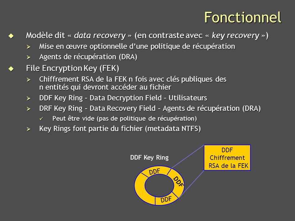 Microsoft Confidential 27 Politique de récupération Politique de récupération = mise en place et utilisation de un ou plusieurs agents de récupération (DRA) Politique de récupération = mise en place et utilisation de un ou plusieurs agents de récupération (DRA) DRA matérialisé par un certificat/clé privée DRA matérialisé par un certificat/clé privée A chaque ouverture de fichier chiffré, EFS applique la politique en vigueur A chaque ouverture de fichier chiffré, EFS applique la politique en vigueur Sassure que les DRF existent pour chaque DRA défini par la politique Sassure que les DRF existent pour chaque DRA défini par la politique Cipher /U Cipher /U Lexistence dune politique de récupération est facultative sur Windows XP/Windows 2003 Lexistence dune politique de récupération est facultative sur Windows XP/Windows 2003 Un fichier peut être chiffré sans DRA Un fichier peut être chiffré sans DRA Risque de perte des informations Risque de perte des informations Sur Windows 2000, elle est obligatoire Sur Windows 2000, elle est obligatoire Labsence dagent de récupération désactive EFS Labsence dagent de récupération désactive EFS Pour créer léquivalent dun chiffrement sans politique de récupération, on peut utiliser un DRA pour lequel la clé privée a été détruite Pour créer léquivalent dun chiffrement sans politique de récupération, on peut utiliser un DRA pour lequel la clé privée a été détruite