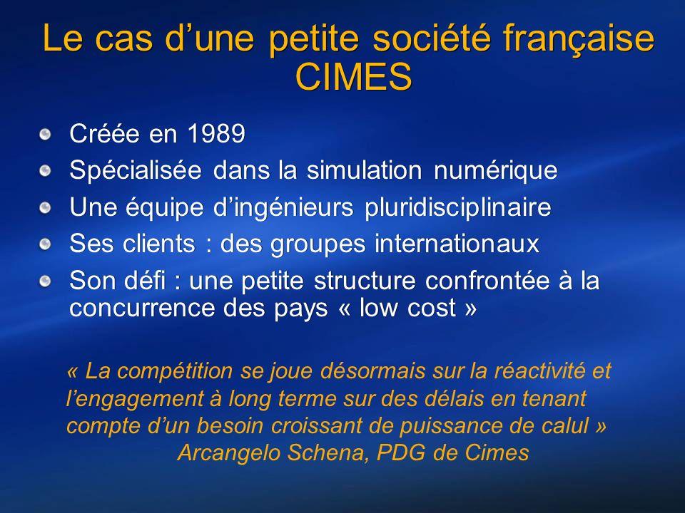 Le cas dune petite société française CIMES Créée en 1989 Spécialisée dans la simulation numérique Une équipe dingénieurs pluridisciplinaire Ses client