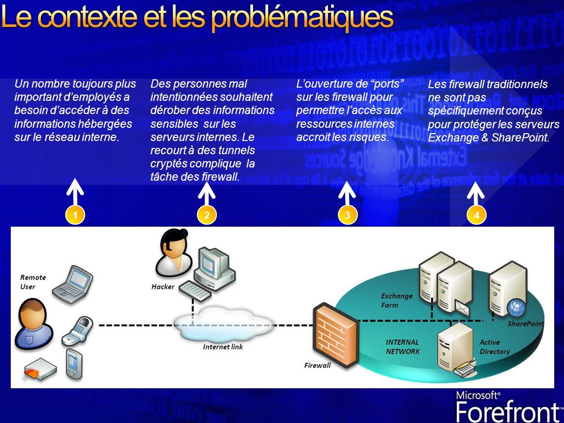 Un nombre toujours plus important demployés a besoin daccéder à des informations hébergées sur le réseau interne.