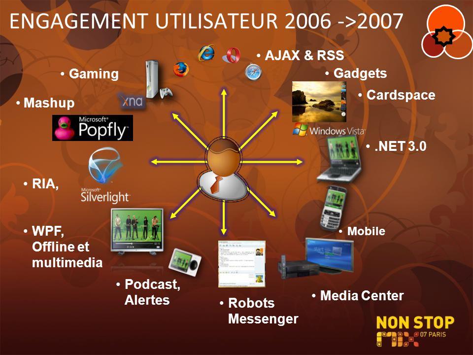 ENGAGEMENT UTILISATEUR 2006 ->2007 Media Center AJAX & RSS Gaming Podcast, Alertes Cardspace Gadgets Mobile RIA, WPF, Offline et multimedia.NET 3.0 Ro