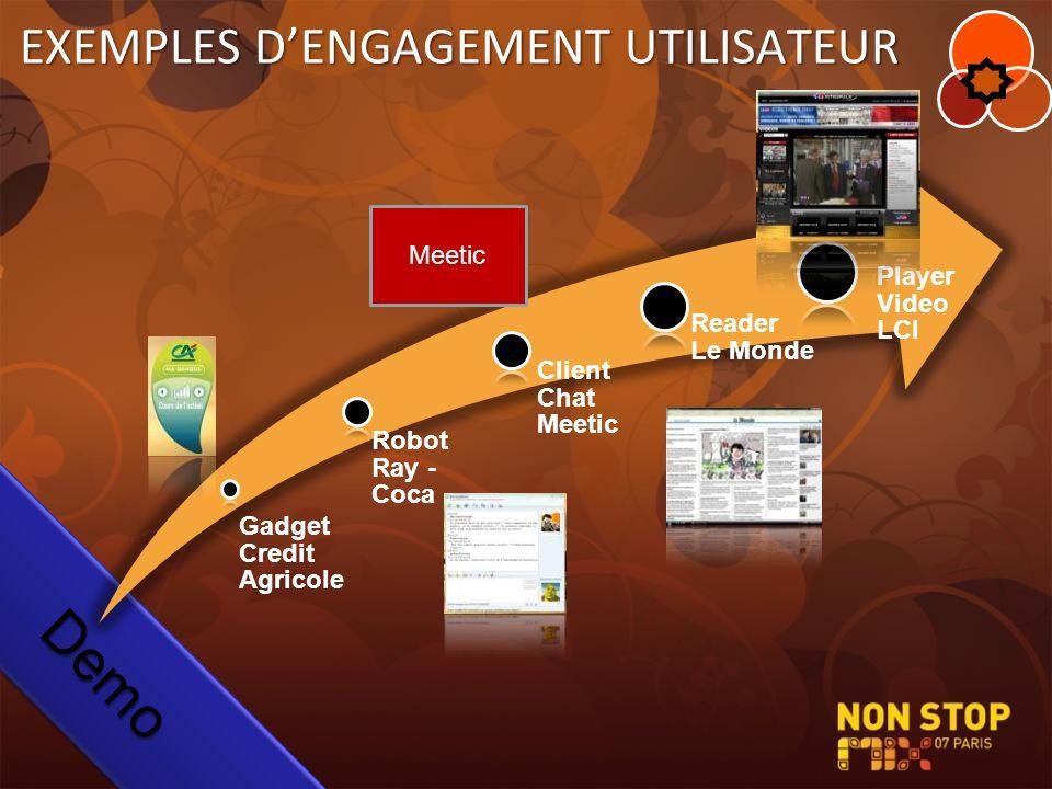 EXEMPLES DENGAGEMENT UTILISATEUR DemoDemo Gadget Credit Agricole Robot Ray - Coca Client Chat Meetic Reader Le Monde Player Video LCI Meetic