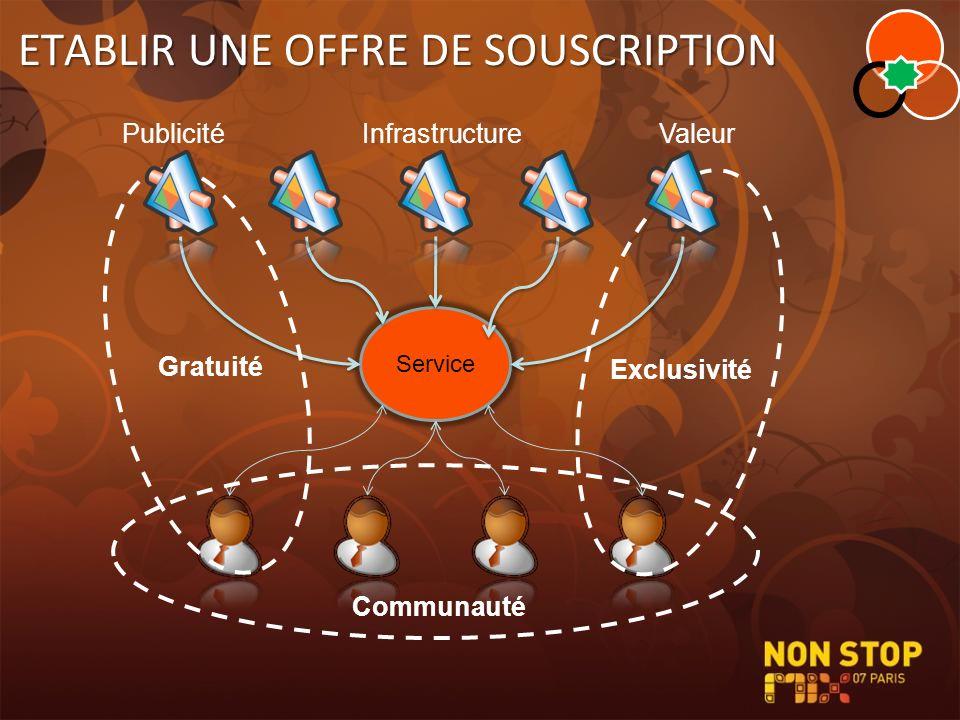 ETABLIR UNE OFFRE DE SOUSCRIPTION Service Communauté Exclusivité Gratuité PublicitéInfrastructureValeur