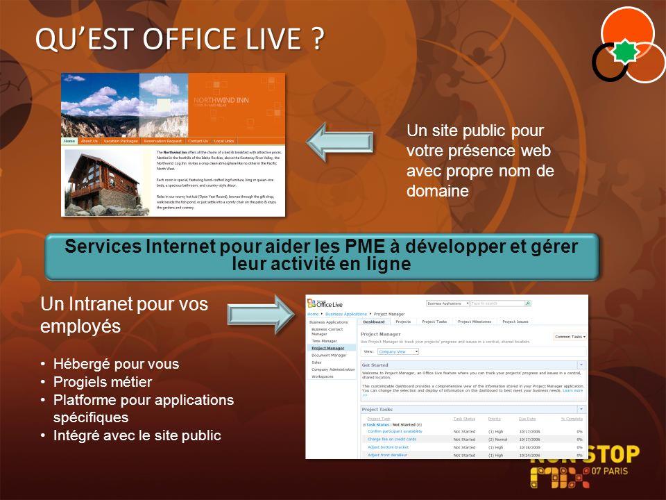 QUEST OFFICE LIVE ? Un site public pour votre présence web avec propre nom de domaine Un Intranet pour vos employés Hébergé pour vous Progiels métier