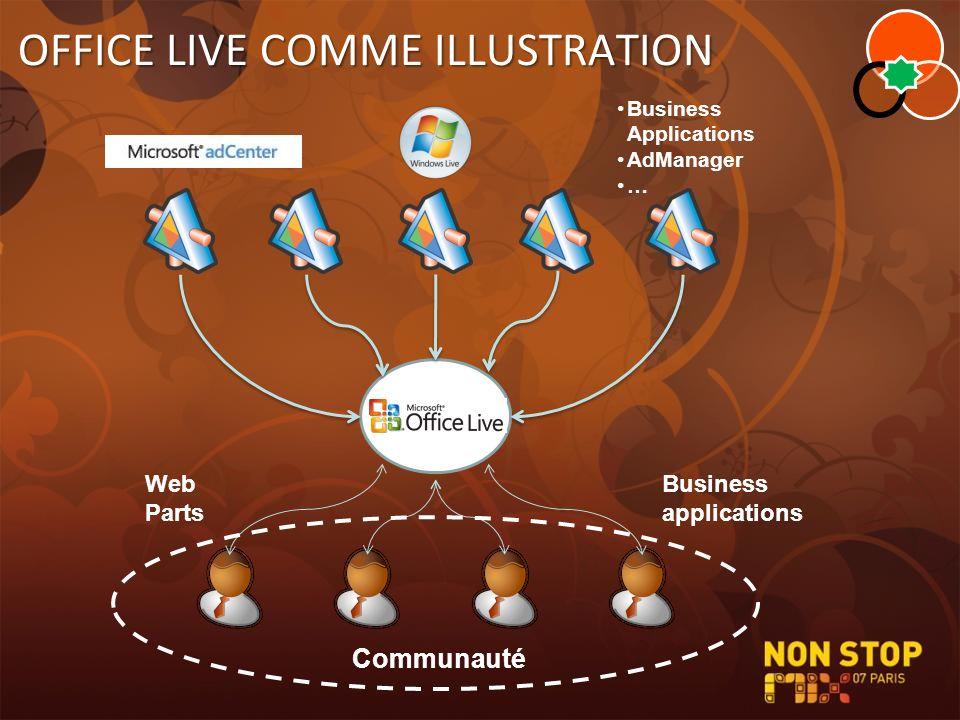 OFFICE LIVE COMME ILLUSTRATION Service Business Applications AdManager … Communauté Web Parts Business applications