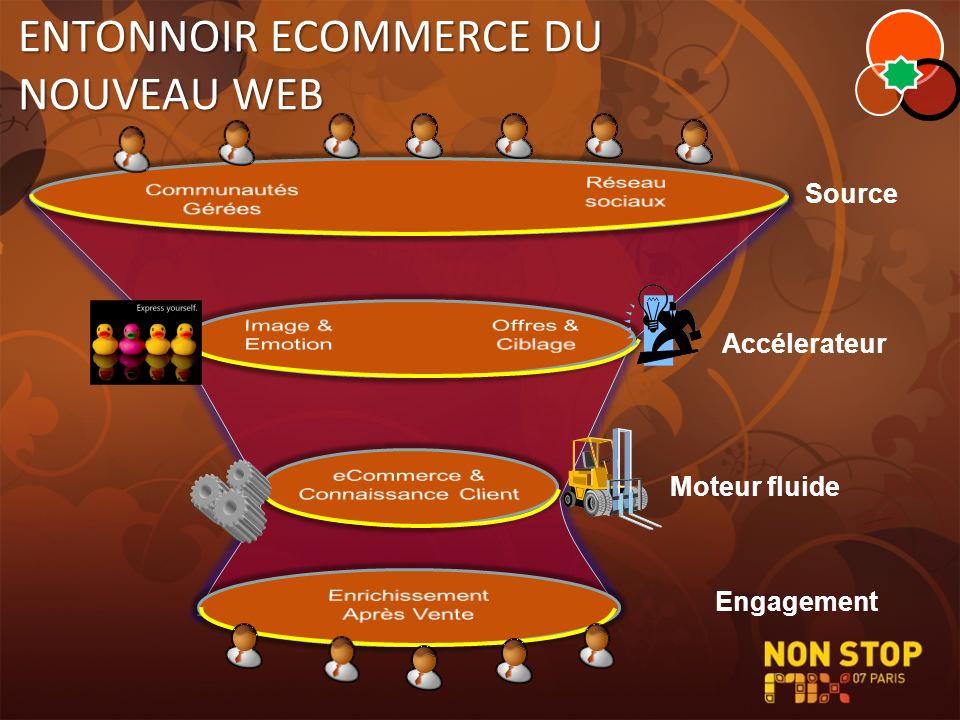 ENTONNOIR ECOMMERCE DU NOUVEAU WEB Source Accélerateur Moteur fluide Engagement