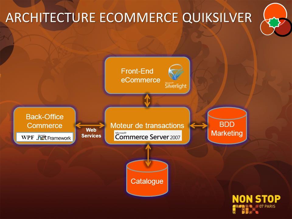 Back-Office Commerce ARCHITECTURE ECOMMERCE QUIKSILVER Front-End eCommerce Moteur de transactions Catalogue BDD Marketing WPF Web Services