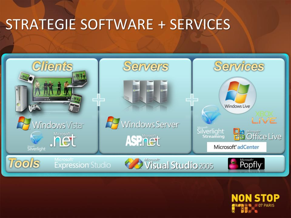 STRATEGIE SOFTWARE + SERVICES Streaming