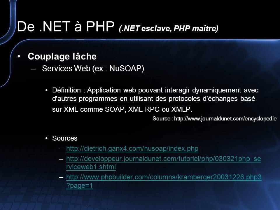 Symétrie de linteropérabilité PHP.NET Maître Esclave PHP.NET Couplage fort – Extension COM - DCOM – Extension.NET – PHP5 - Mono – PHP# Couplage lâche – XML-RPC ou REST –Services Web (ex: NuSOAP) / PHP / Couplage fort – Mono 1.0 – PHP# Couplage lâche – XML-HTTP – Services Web