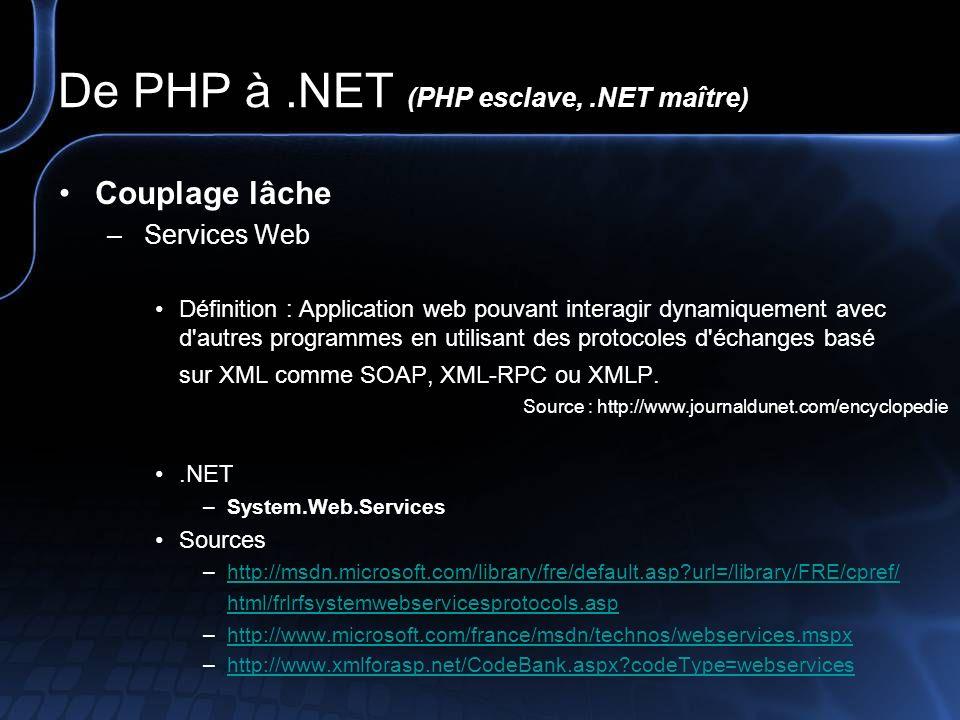 Interopérabilité au quotidien Linteropérabilité (lâche) au quotidien entre les communautés www.asp-php.net et www.codes-sources.com www.asp-php.netwww.codes-sources.com –Interopérabilité lâche par flux RSS.