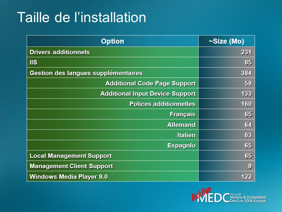 Taille de linstallation Option~Size (Mo) Drivers additionnels 231 IIS85 Gestion des langues supplémentaires 384 Additional Code Page Support 59 Additi
