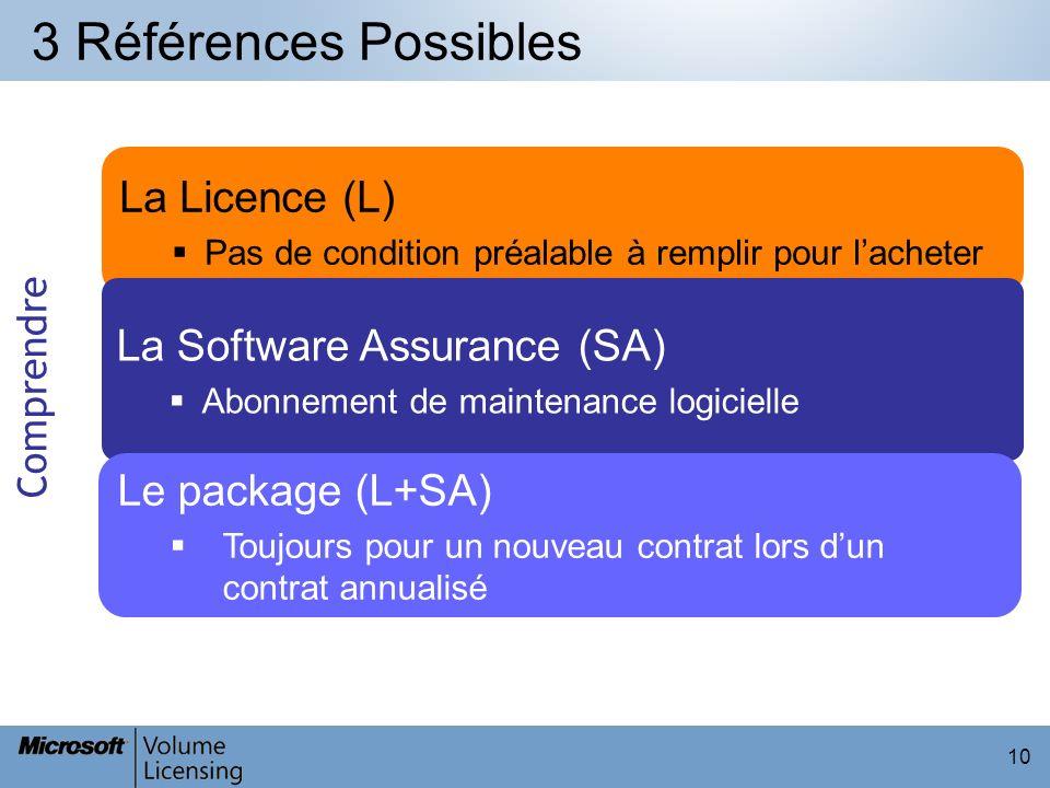 10 3 Références Possibles Comprendre La Licence (L) Pas de condition préalable à remplir pour lacheter La Software Assurance (SA) Abonnement de mainte