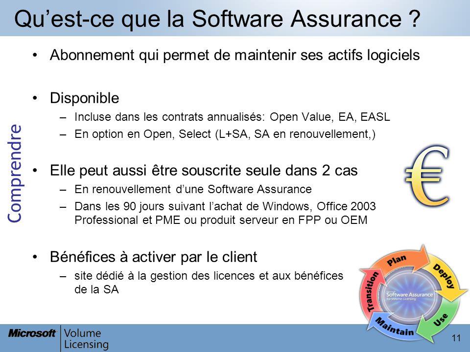 11 Quest-ce que la Software Assurance ? Abonnement qui permet de maintenir ses actifs logiciels Disponible –Incluse dans les contrats annualisés: Open