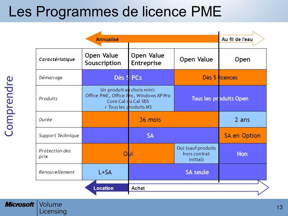 13 Les Programmes de licence PME Caractéristique Open Value Souscription Open Value Entreprise Open ValueOpen Démarrage Dès 5 PCs Dès 5 licences Produ