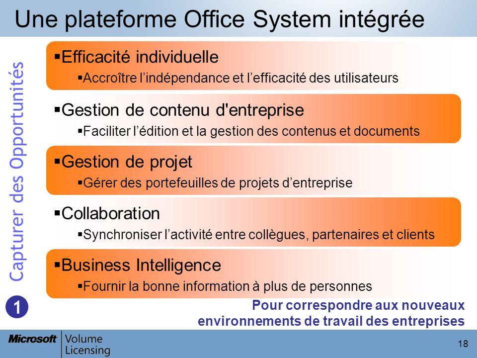 18 Gestion de contenu d'entreprise Faciliter lédition et la gestion des contenus et documents Gestion de projet Gérer des portefeuilles de projets den