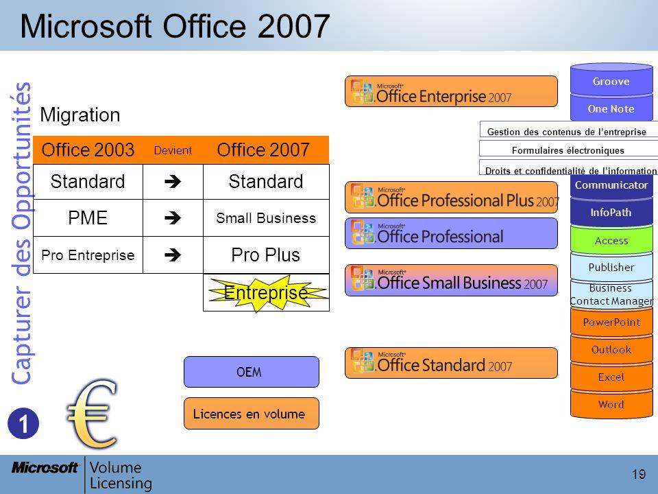 19 Microsoft Office 2007 Capturer des Opportunités Pro Plus Pro Entreprise Small Business PME Standard Standard Office 2007 Devient Office 2003 Migrat