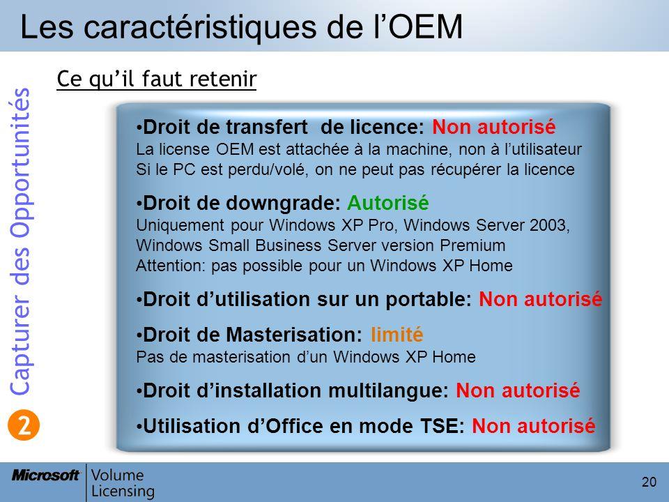 20 Les caractéristiques de lOEM Capturer des Opportunités 2 Droit de transfert de licence: Non autorisé La license OEM est attachée à la machine, non
