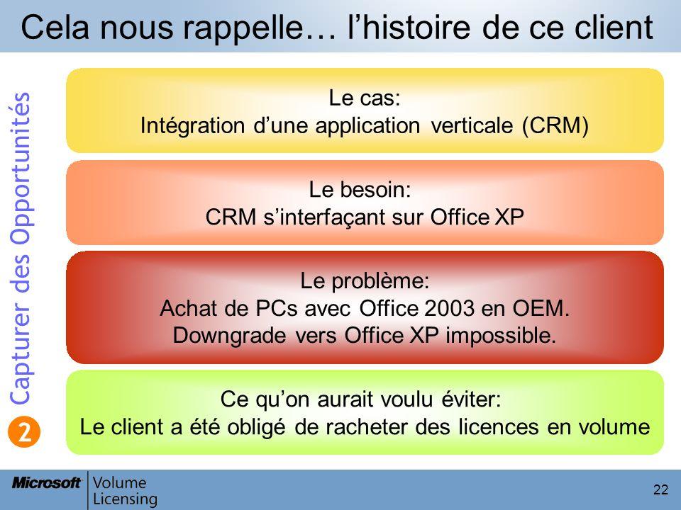 22 Cela nous rappelle… lhistoire de ce client Le cas: Intégration dune application verticale (CRM) Le besoin: CRM sinterfaçant sur Office XP Le problè