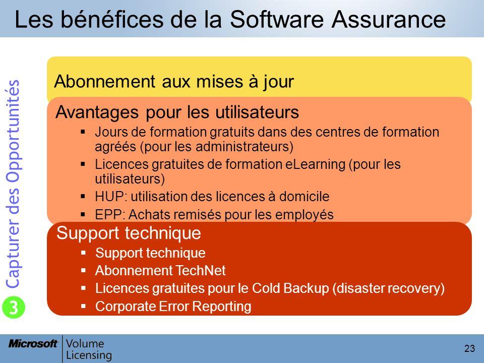23 Les bénéfices de la Software Assurance Capturer des Opportunités Abonnement aux mises à jour Avantages pour les utilisateurs Jours de formation gra