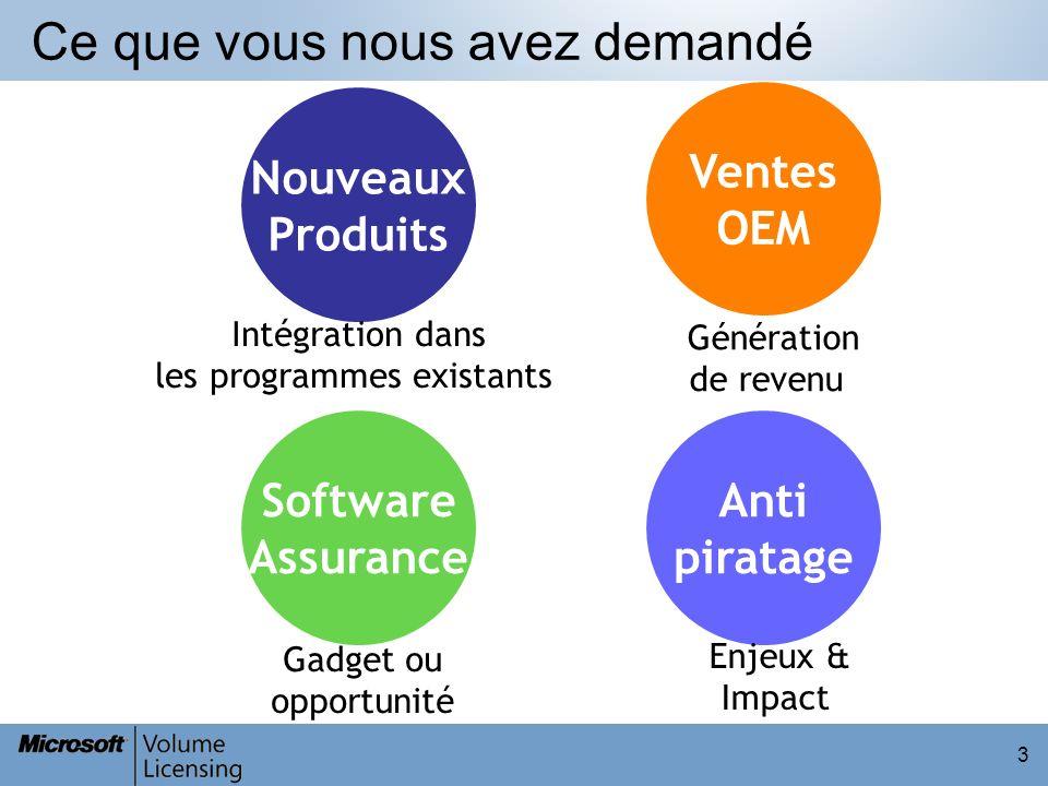 3 Ce que vous nous avez demandé Nouveaux Produits Intégration dans les programmes existants Software Assurance Génération de revenu Ventes OEM Gadget