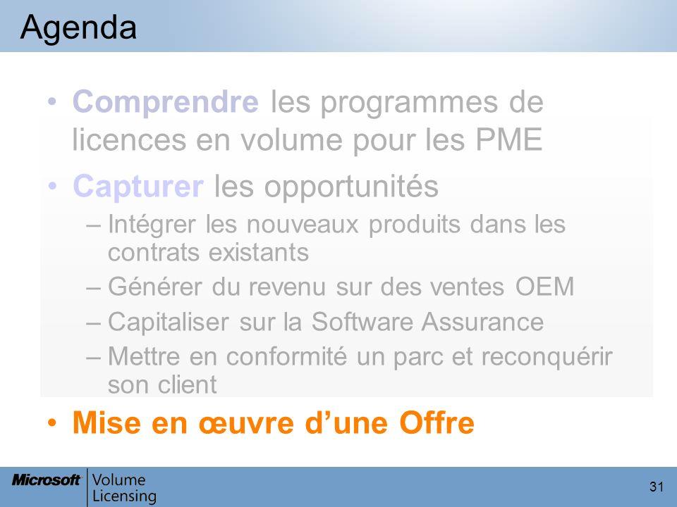 31 Agenda Comprendre les programmes de licences en volume pour les PME Capturer les opportunités –Intégrer les nouveaux produits dans les contrats exi