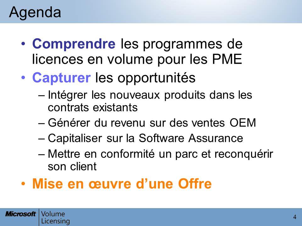 4 Agenda Comprendre les programmes de licences en volume pour les PME Capturer les opportunités –Intégrer les nouveaux produits dans les contrats exis