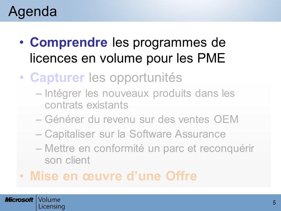 6 Les Licences en Volume pour les PME Comprendre 3 éléments –Les produits (OS, Applications bureautiques, Serveurs) –Les références (L, L+SA, SA) –Les programmes (Open, Open Value, Open Value Souscription…) 3 notions –Parc complet .