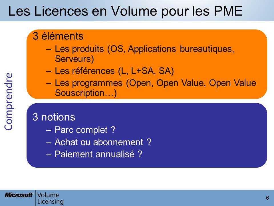 6 Les Licences en Volume pour les PME Comprendre 3 éléments –Les produits (OS, Applications bureautiques, Serveurs) –Les références (L, L+SA, SA) –Les