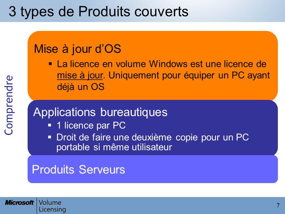 7 3 types de Produits couverts Comprendre Mise à jour dOS La licence en volume Windows est une licence de mise à jour. Uniquement pour équiper un PC a