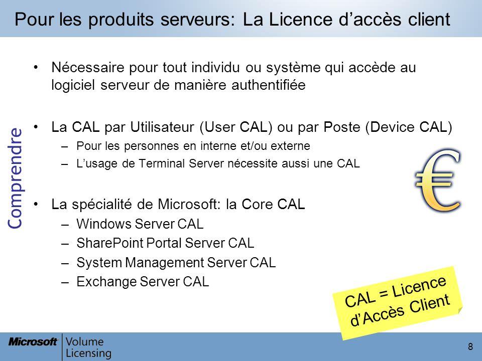 8 Pour les produits serveurs: La Licence daccès client Nécessaire pour tout individu ou système qui accède au logiciel serveur de manière authentifiée