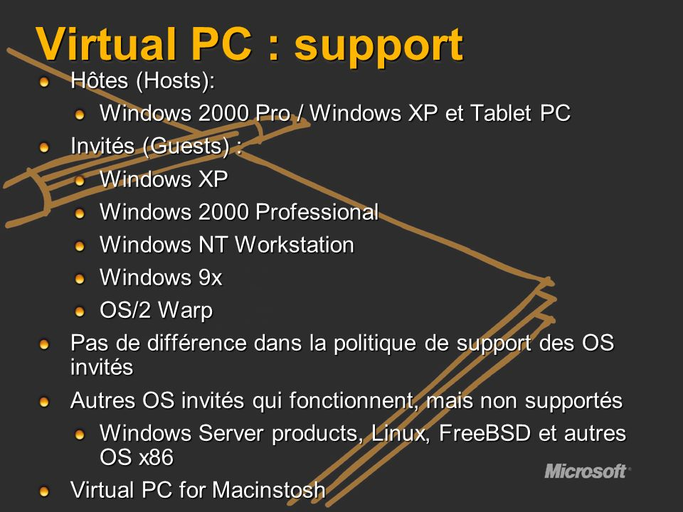 Virtual PC : support Hôtes (Hosts): Windows 2000 Pro / Windows XP et Tablet PC Invités (Guests) : Windows XP Windows 2000 Professional Windows NT Work