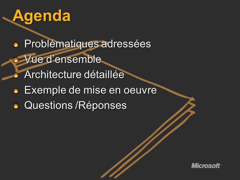 Agenda Problématiques adressées Vue densemble Architecture détaillée Exemple de mise en oeuvre Questions /Réponses