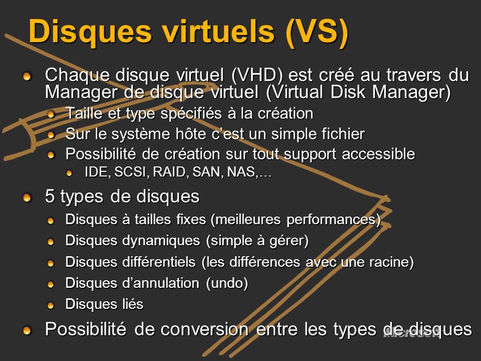 Disques virtuels (VS) Chaque disque virtuel (VHD) est créé au travers du Manager de disque virtuel (Virtual Disk Manager) Taille et type spécifiés à l