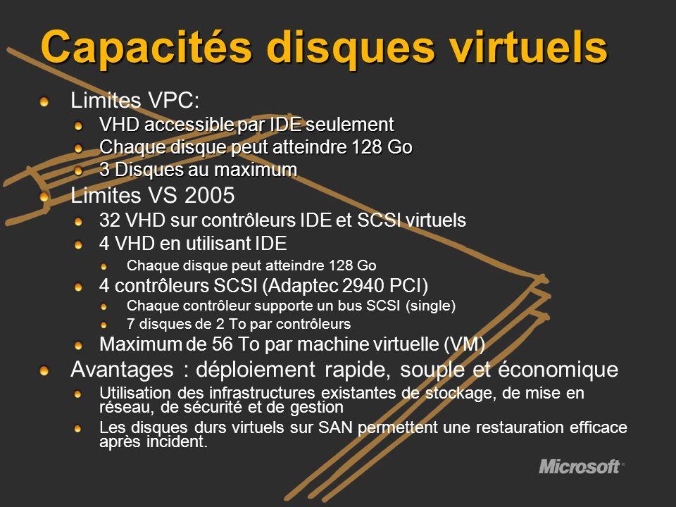 Capacités disques virtuels Limites VPC: VHD accessible par IDE seulement Chaque disque peut atteindre 128 Go 3 Disques au maximum Limites VS 2005 32 V