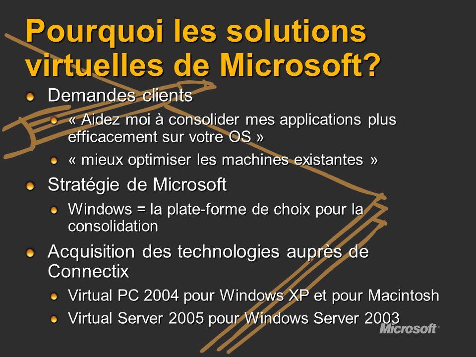 Pourquoi les solutions virtuelles de Microsoft? Demandes clients « Aidez moi à consolider mes applications plus efficacement sur votre OS » « mieux op