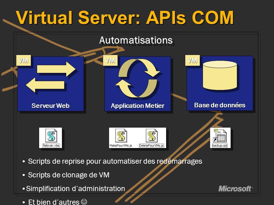 Automatisations Virtual Server: APIs COM Serveur Web Application Metier Base de données Scripts de reprise pour automatiser des redémarrages Scripts d