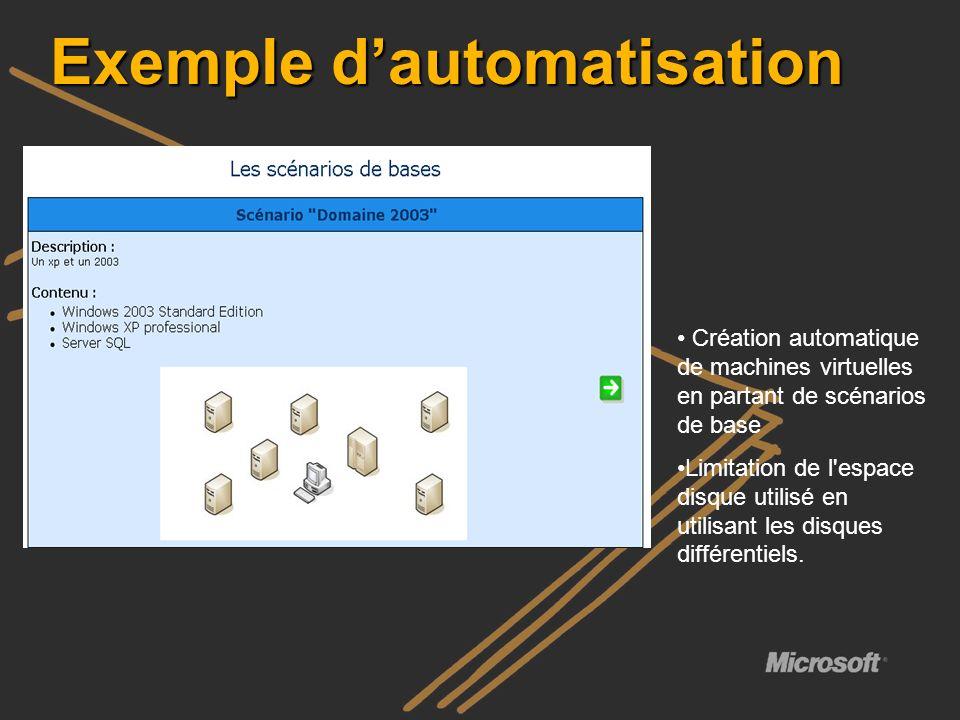 Création automatique de machines virtuelles en partant de scénarios de base Limitation de l'espace disque utilisé en utilisant les disques différentie