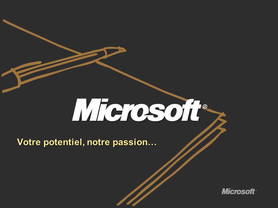 Votre potentiel, notre passion…