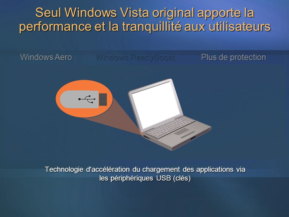 Technologie d'accélération du chargement des applications via les périphériques USB (clés) Windows Aero Windows ReadyBoost Plus de protection Seul Win