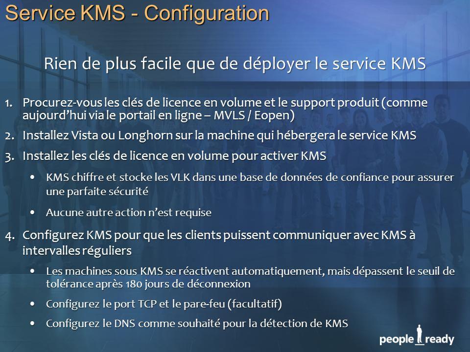 Service KMS - Configuration Rien de plus facile que de déployer le service KMS 1.Procurez-vous les clés de licence en volume et le support produit (co