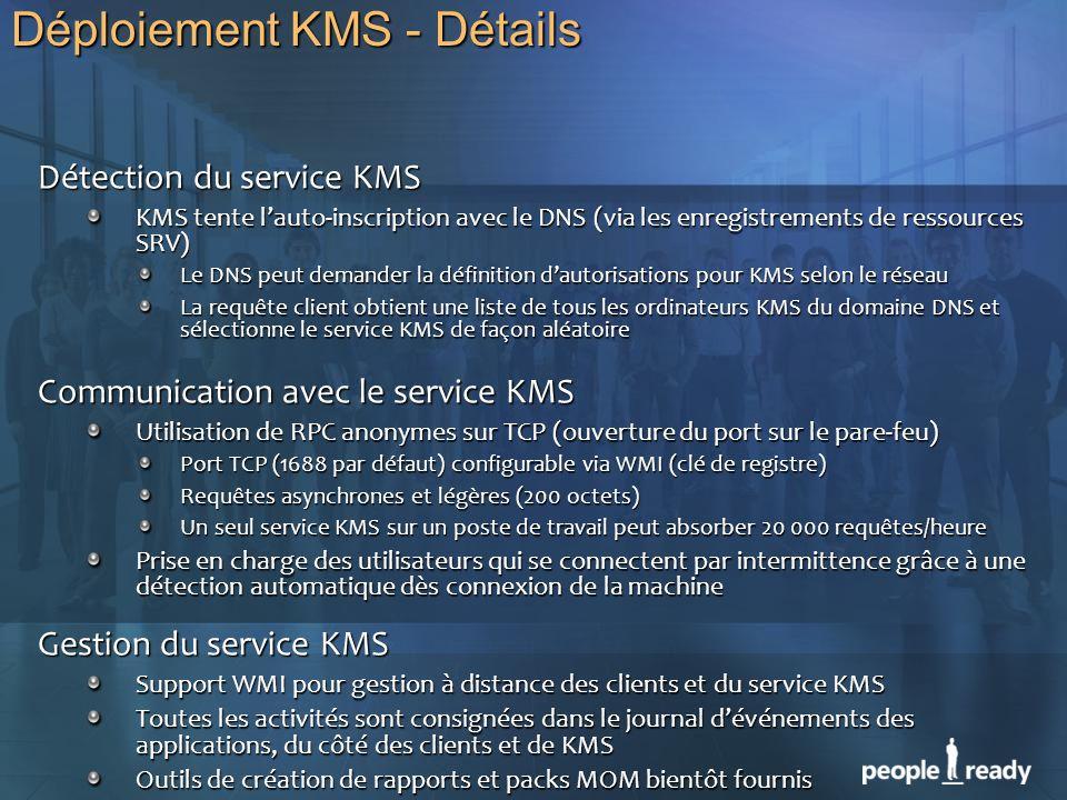 Déploiement KMS - Détails Détection du service KMS KMS tente lauto-inscription avec le DNS (via les enregistrements de ressources SRV) Le DNS peut dem